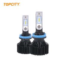 Led Headlight, car led,auto led on Topcity() Co., Ltd. from China ...