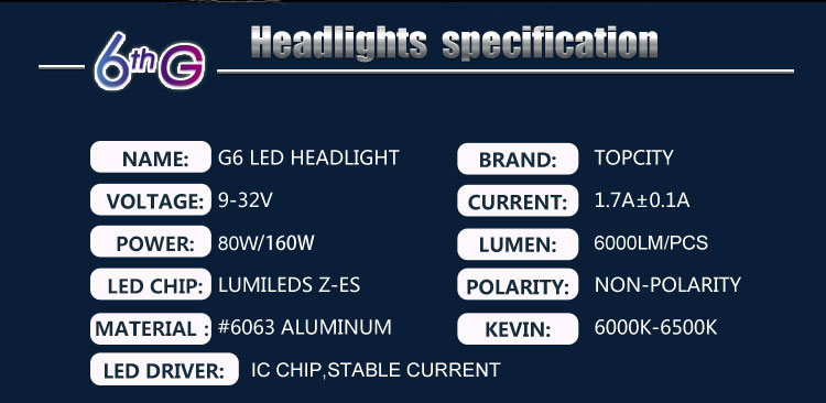 G6 Philips X627 9005,9006,H10,HB3,HB4 80W  led headlight,auto led headlight,auto led headlamp,auto led head bulb,car led headlight,car led headlamp,Fog Light- auto led headlight,car led headlight Manufacturer,supplier
