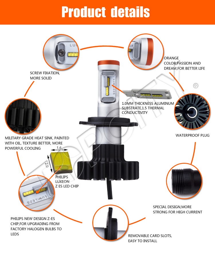 it is better Topcity G6 philips led headlight on market-car led, auto led Manufacturer, Supplier, Exporter, Factory-