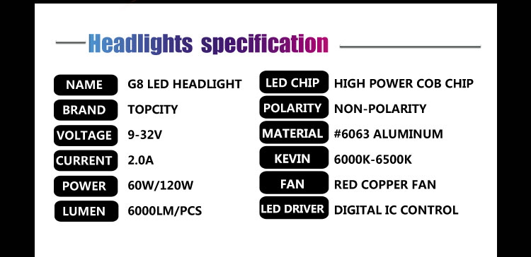 G8 cob H4-3 HI/LO 120W led headlight,auto led headlight,auto led headlamp,auto led head bulb,car led headlight,car led headlamp,Fog Light- auto led headlight,car led headlight Manufacturer,supplier